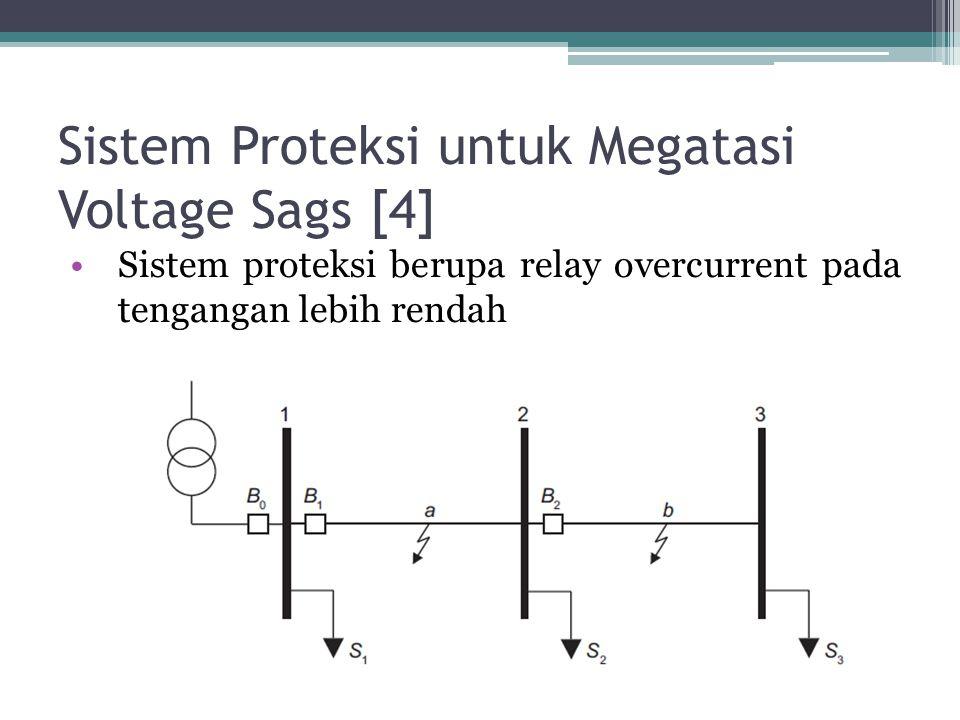 Sistem Proteksi untuk Megatasi Voltage Sags [4]